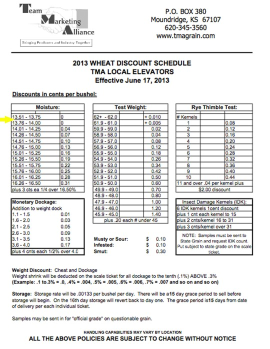 2013 Wheat Discount Schedule